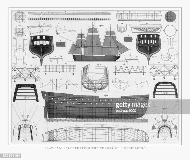 Illustrating the Theory of Shipbuilding Engraving, 1851