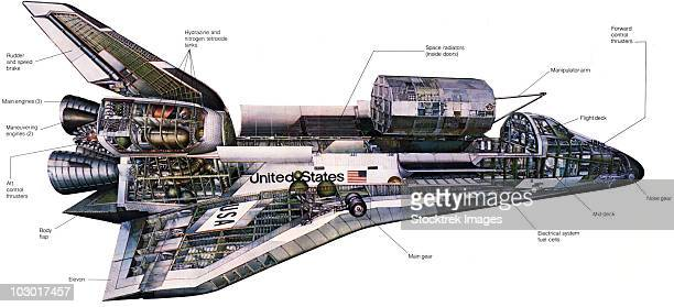 Illustration of an orbiter cutaway view of a space shuttle.