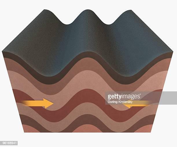ilustraciones, imágenes clip art, dibujos animados e iconos de stock de illustration of folds forming in the earth's crust - cortezaterrestre