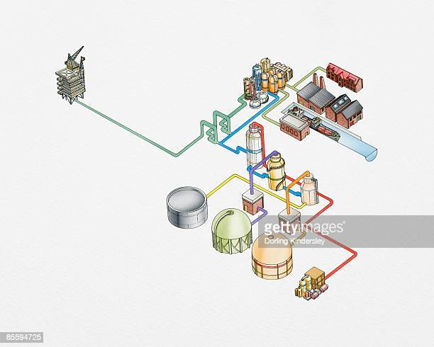 Illustration of gas production and separation from rig to refinery and transportation for fuel in homes and industry