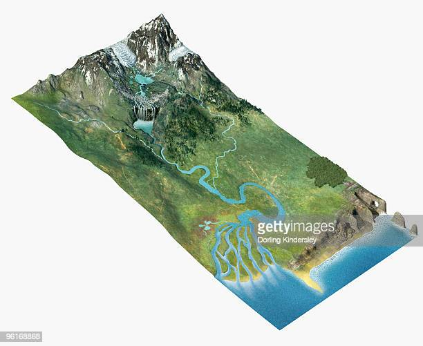 Illustration of landscape with river emerging from glacier, flowing through a delta into the sea