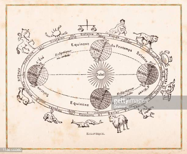 illustration of orbit planets and equinox 1888 - astrology stock illustrations