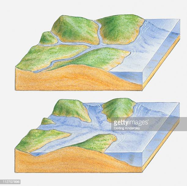 Illustration of river joining sea with level rising to form estuaries and lower river valleys known as rias