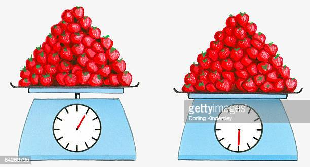 Illustration of same amount of strawberries on scales showing contrasting weights