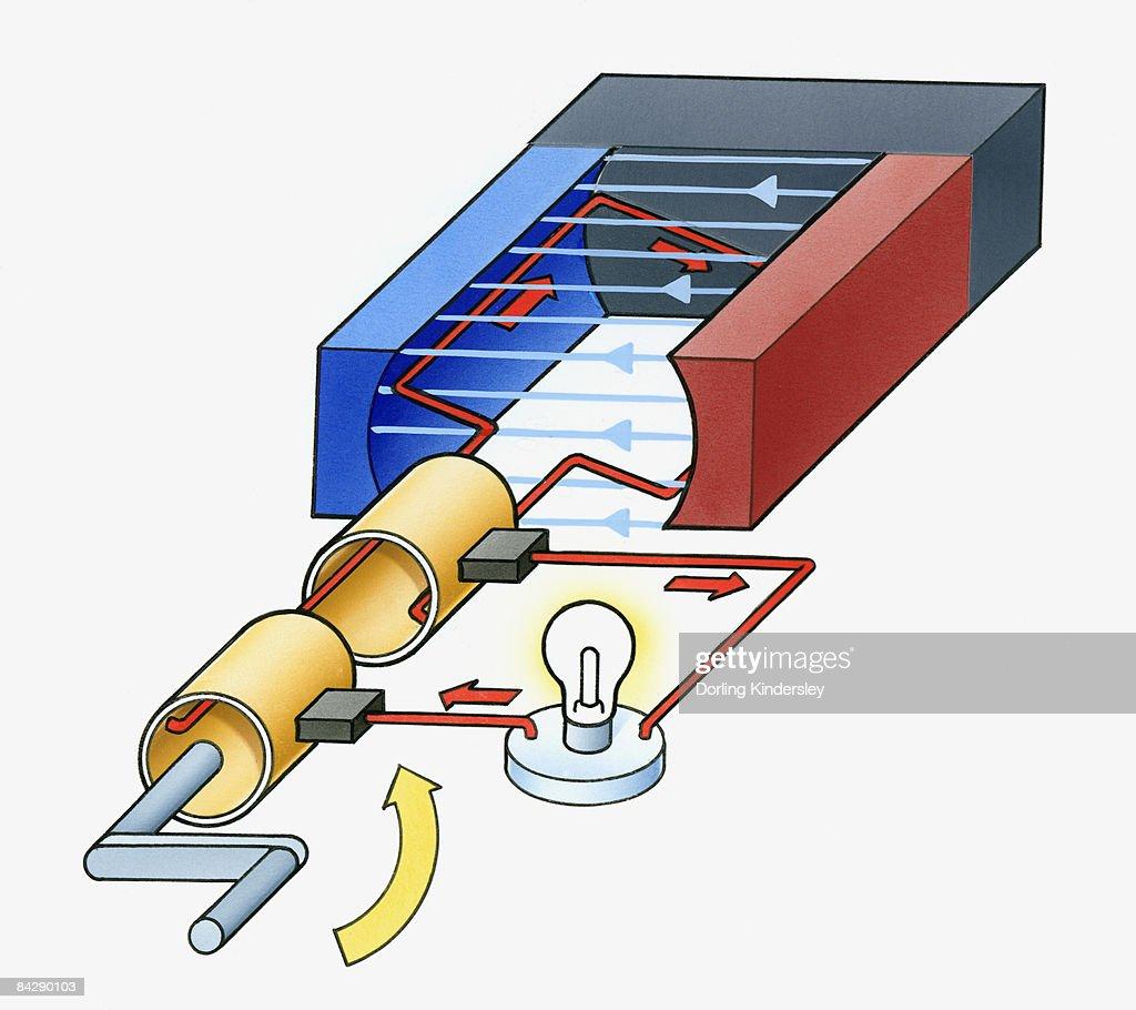 illustration of simple direct current generator