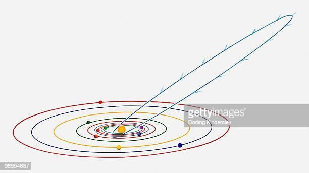 ilustrações de stock, clip art, desenhos animados e ícones de illustration of solar system with path of halley's comet - cometa halley