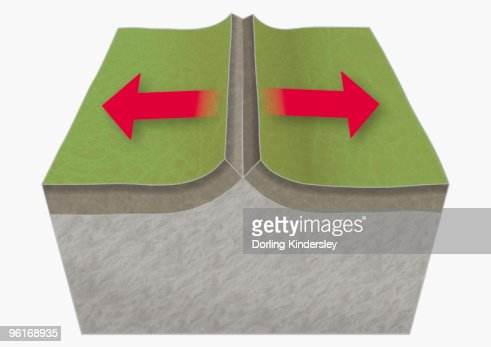 undertastanding how plate tectonics move The moving story of plate tectonics ap understanding is one of the most important revolutions in scientific as the two tectonic plates move in different.