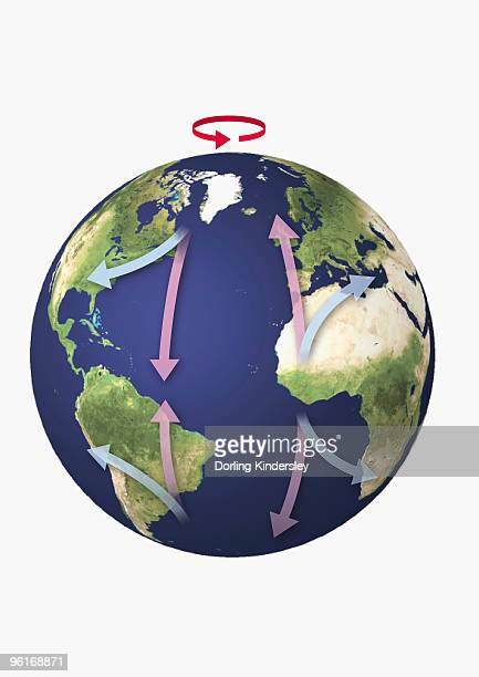 Illustration of the Earth with arrows indicating air movements towards and away from the equator