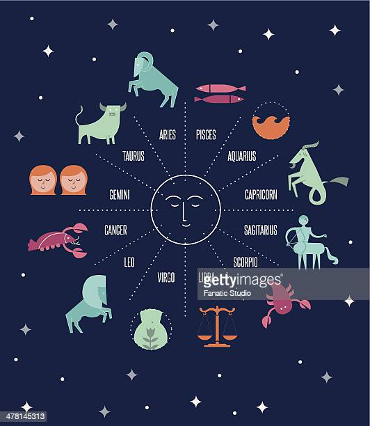 Illustration of zodiac signs over blue background