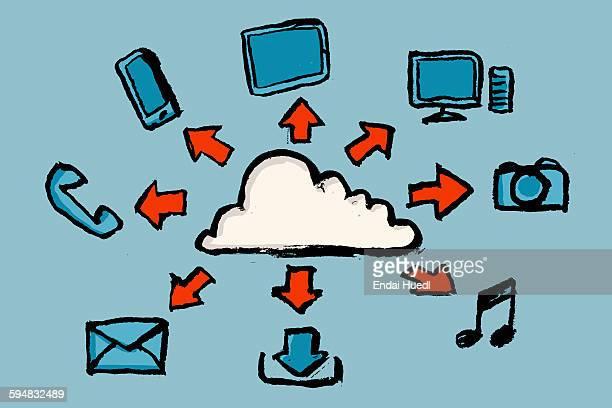 Illustrative image of cloud computing against blue background