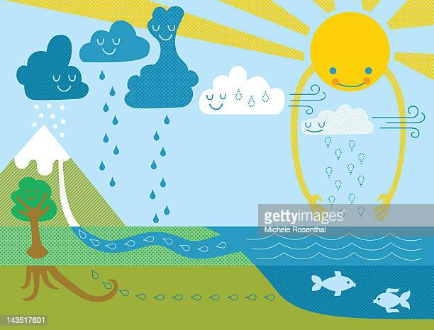 infographic of water cycle - water cycle stock illustrations, clip art, cartoons, & icons