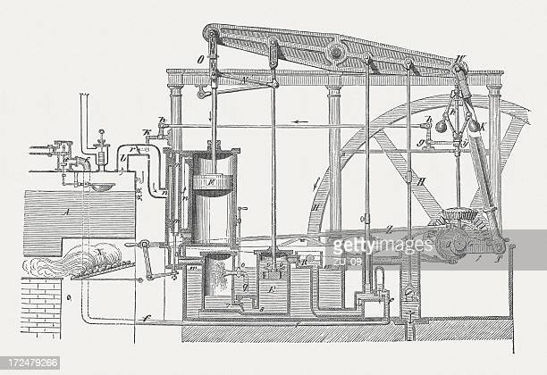 James Watt's double-acting steam engine (1769), wood engraving, published 1882