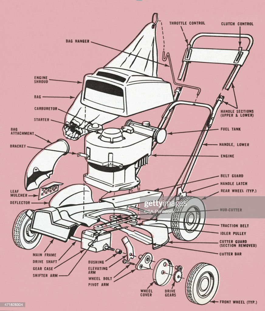 lawn mower schematics lawn mower schematic high res vector graphic getty images murray lawn mower schematics lawn mower schematic high res vector