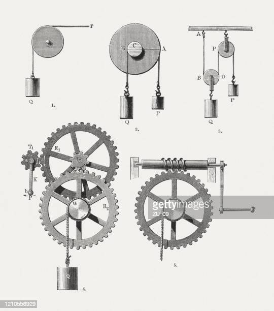 リフティング装置、木彫、1895年発行 - 滑車点のイラスト素材/クリップアート素材/マンガ素材/アイコン素材