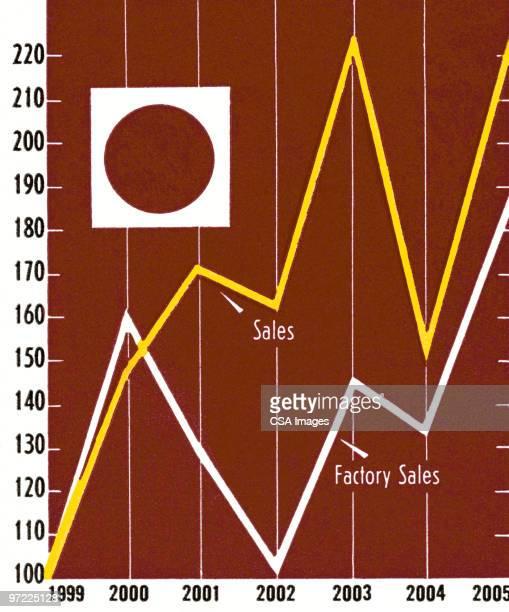 line graph - report stock illustrations