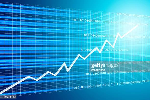Line graph with binary coding showing upward movement