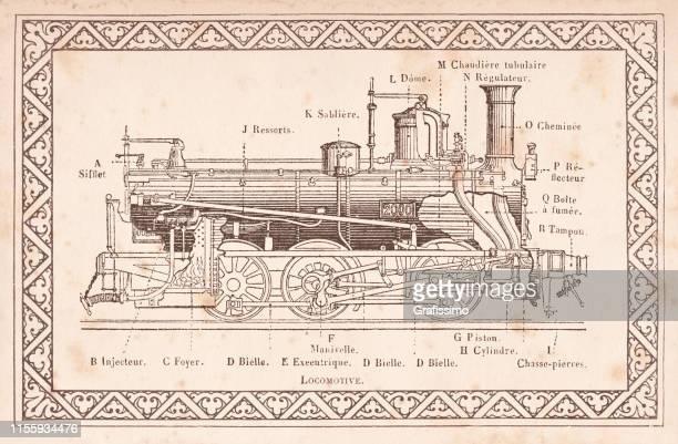 locomotive illustration with french description illustration 1888 - steam train stock illustrations
