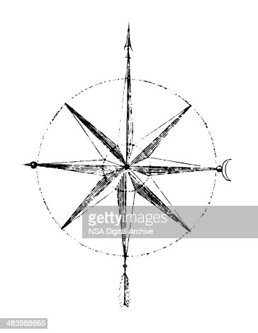 Magnetic Compass Antique Scientific Laboratory Equipment
