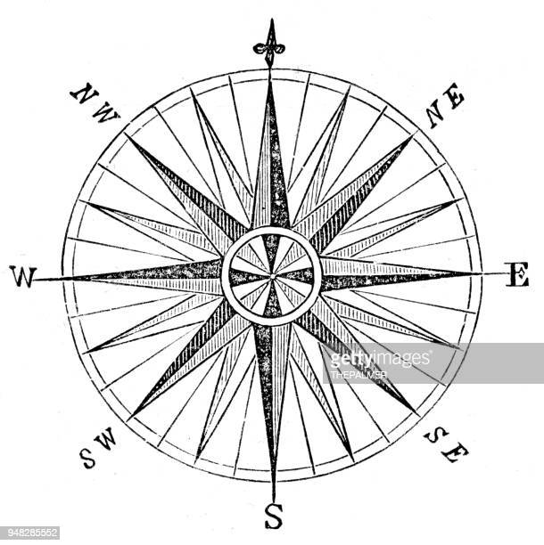 magnetic compass engraving 1876 - etching stock illustrations