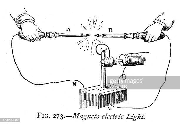 Magneto Electric Light