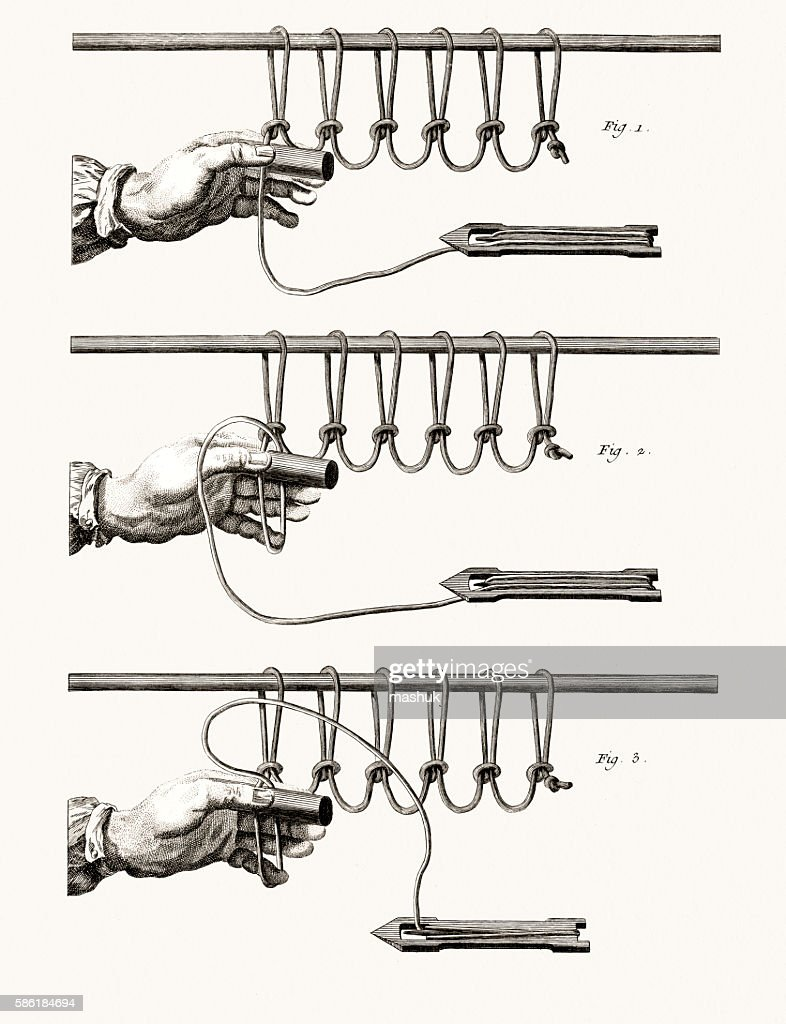 Making fishnet, Diderot Encyclopedia : stock illustration