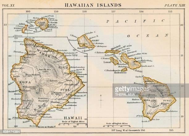 Map of Hawaiian islands 1883