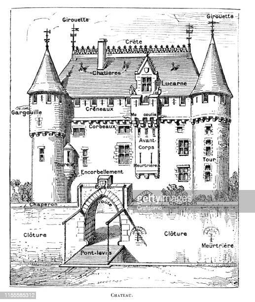 medieval castle illustration - model to scale stock illustrations, clip art, cartoons, & icons