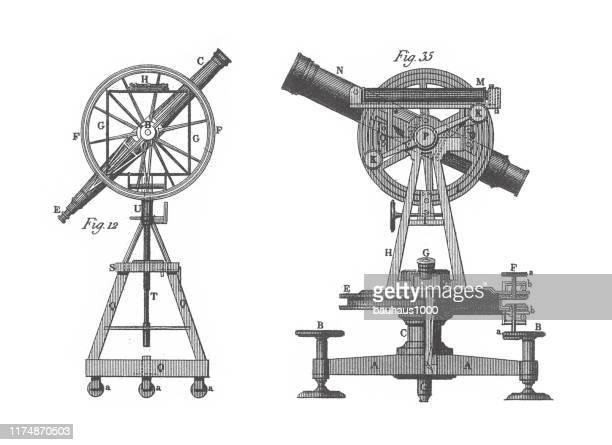 meridian circle at hamburg and ertel's theodolite, astronomical instruments engraving antique illustration, published 1851 - astronomy stock illustrations