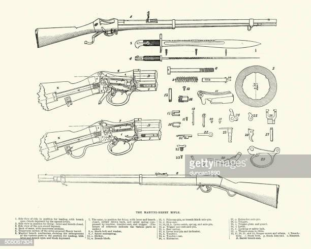 "Military History - Martini €""Henry Rifle, 1871"