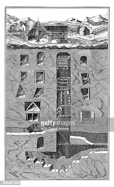 Mining Industry: Construction of various types of support (antique engraving)