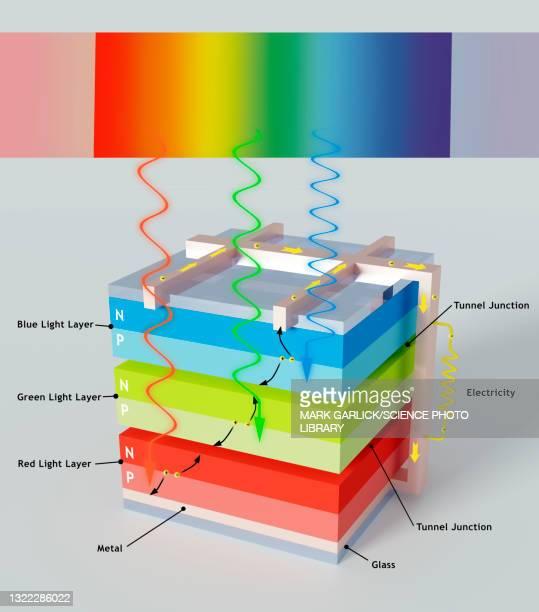 multi-junction solar cell, illustration - physics stock illustrations