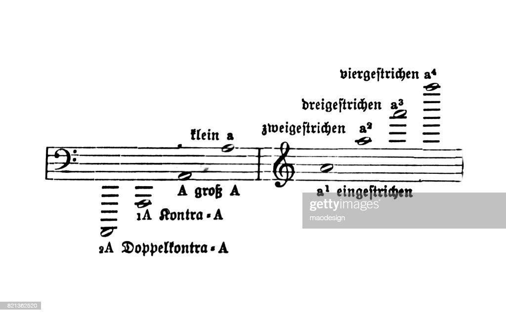 Music notes - 1855 : stock illustration