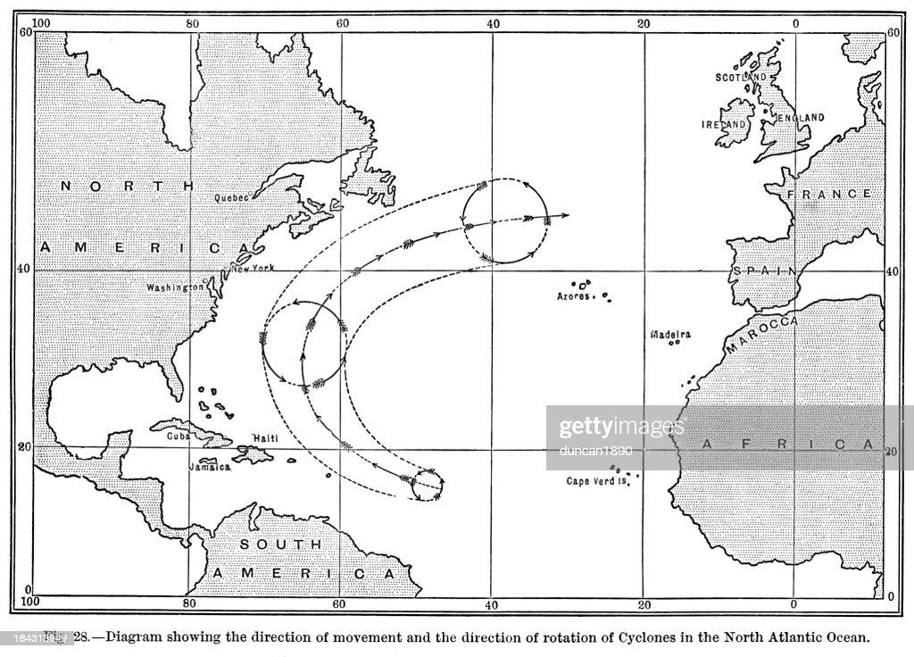 North Atlantic Cyclones : stock illustration