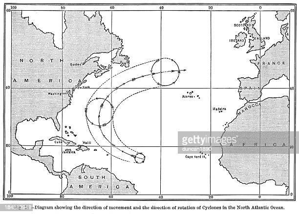 north atlantic cyclones - hurricane stock illustrations, clip art, cartoons, & icons