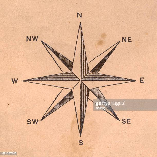 Old Black and White Illustration of Compass Rose, From 1800's