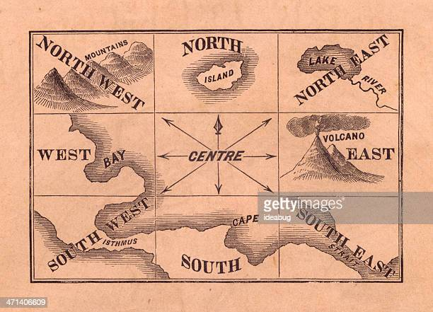 old black and white illustration of directional map, from 1800's - southeast stock illustrations