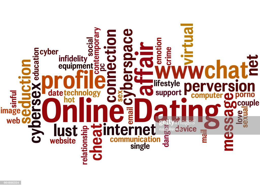 Online dating word cloud, scissoring pussy