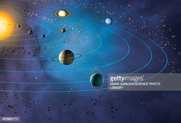 ilustraciones, imágenes clip art, dibujos animados e iconos de stock de orbits of planets in the solar system - sistema solar
