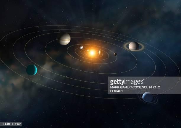 stockillustraties, clipart, cartoons en iconen met orbits of planets in the solar system, illustration - orbiting