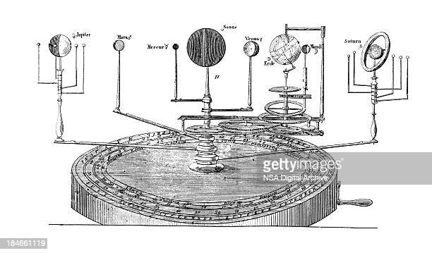 Orrery or Illustration of the Solary System by John Rowley