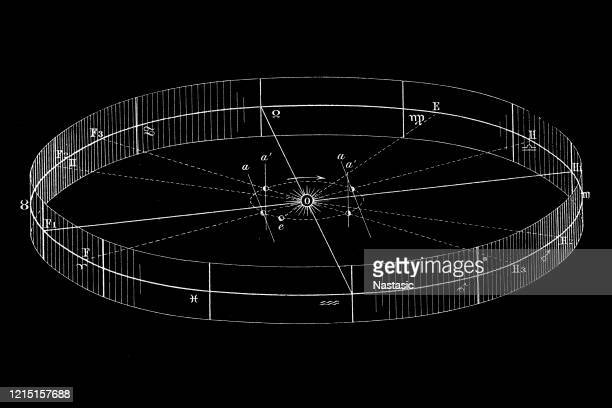 overview of the zodiac - astronomy stock illustrations