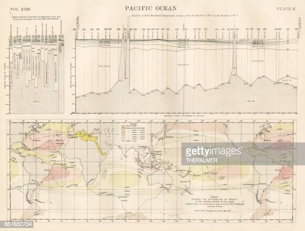 pacific ocean map 1885 - tide stock illustrations, clip art, cartoons, & icons