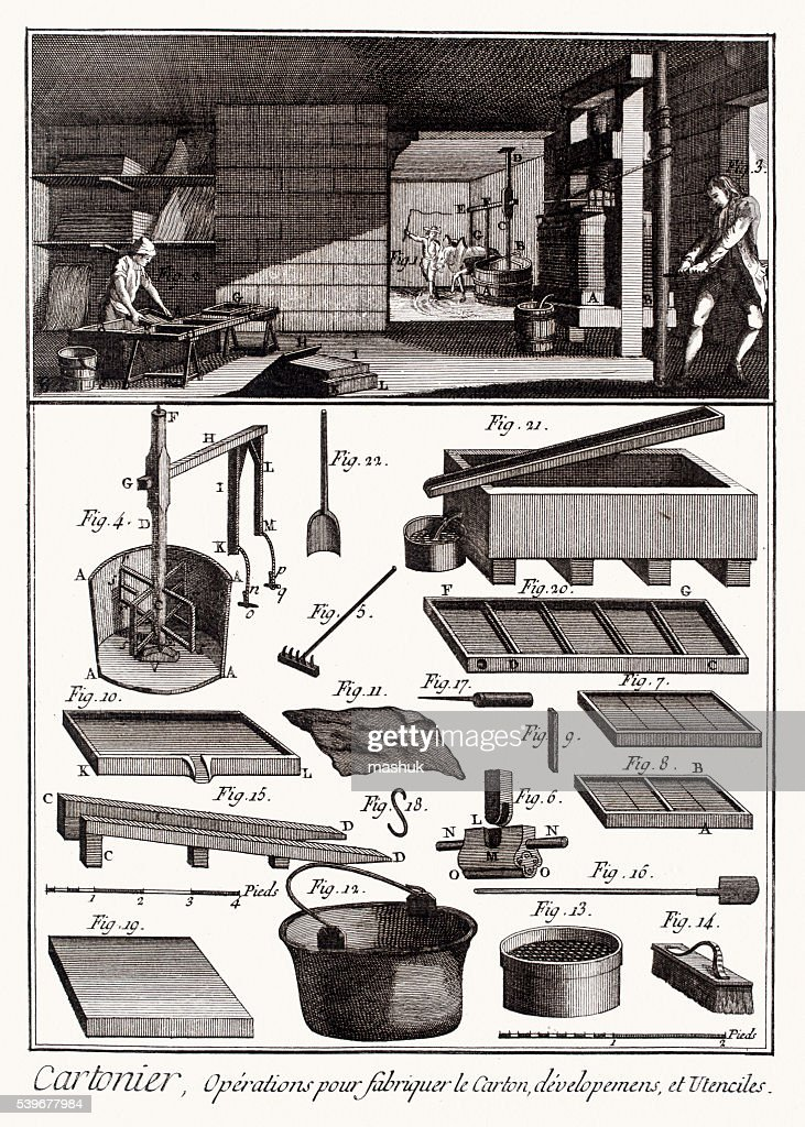 Paper making factory from Diderot Encyclopedia : stock illustration