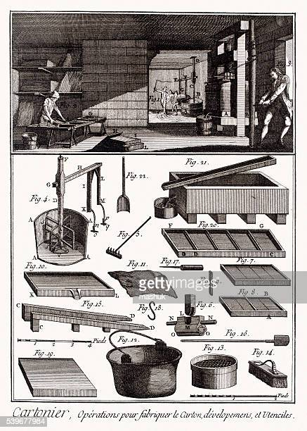 Paper making factory from Diderot Encyclopedia