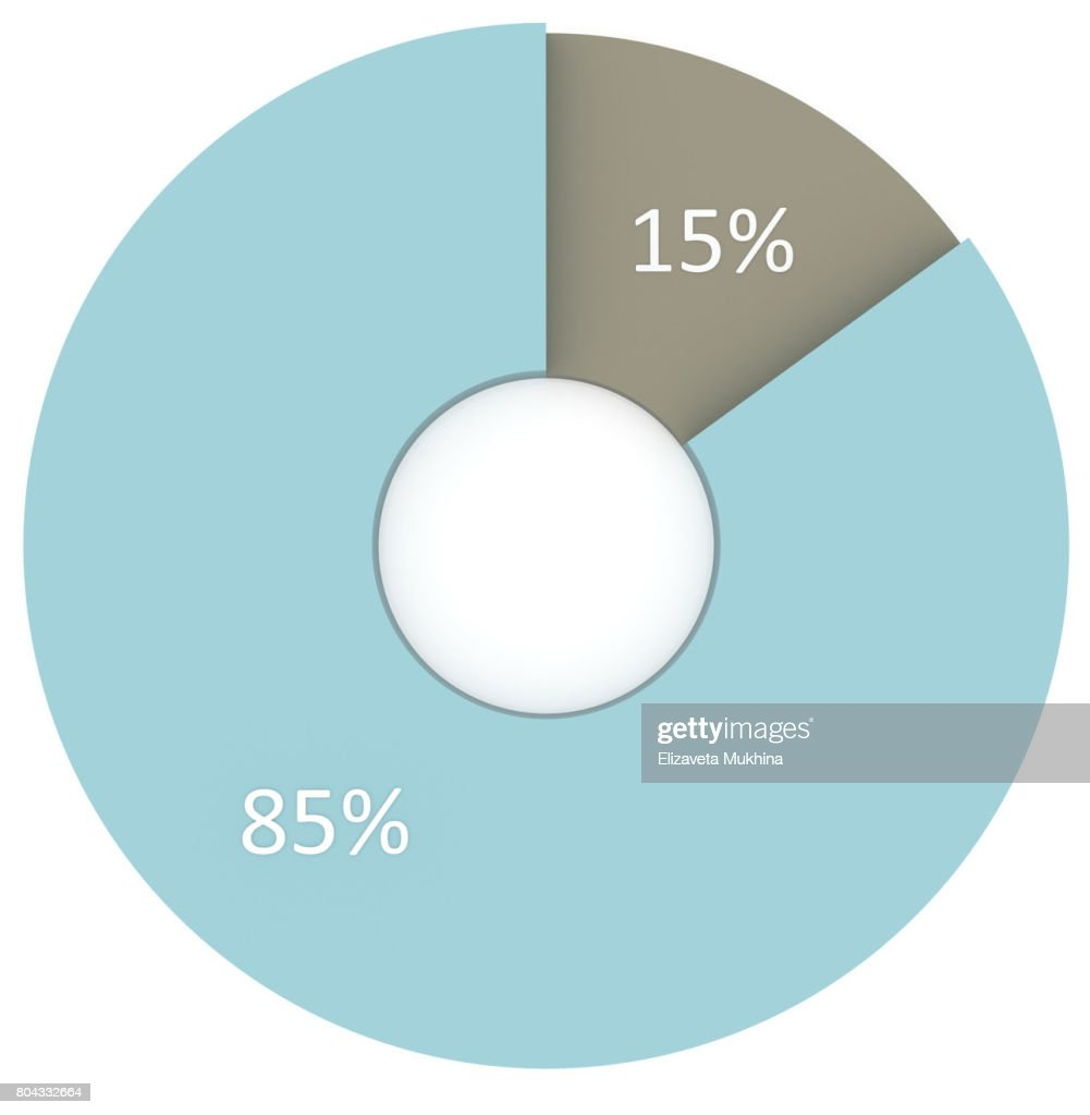 15 85 percent pie chart symbol 3d render infographic element circle 15 85 percent pie chart symbol 3d render infographic element circle diagram icon isolated ccuart Image collections