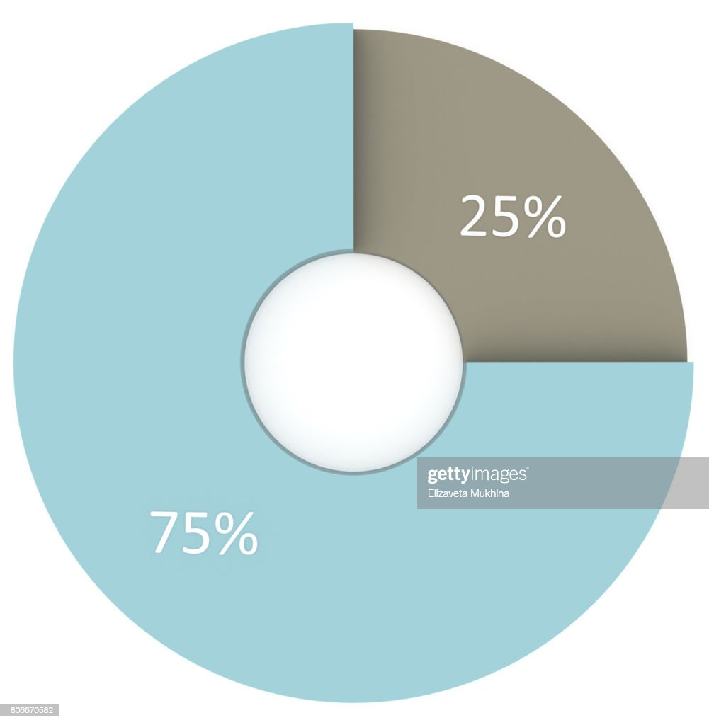 25 75 percent pie chart symbol 3d render infographic element circle 25 75 percent pie chart symbol 3d render infographic element circle diagram icon isolated ccuart Image collections