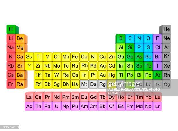 Periodic table stock illustrations and cartoons getty images periodic table illustration urtaz Gallery