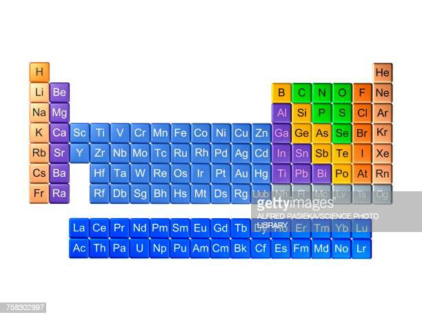 Periodic table stock illustrations and cartoons getty images periodic table illustration urtaz Choice Image