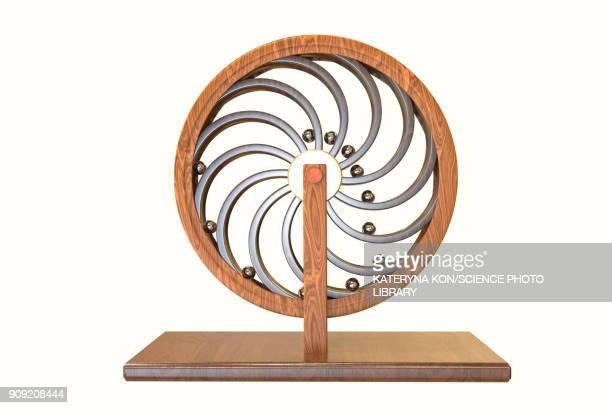 Perpetual motion machine of Leonardo da Vinci, illustration