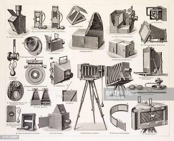 Photographic equipment engraving 1896